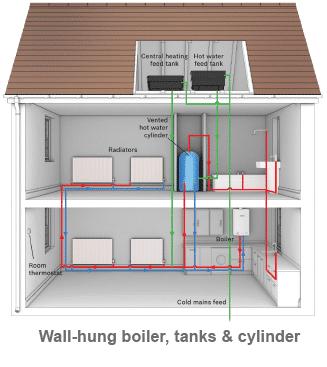 boiler-install-diagram1.png