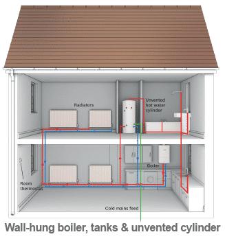 boiler-install-diagram2.png