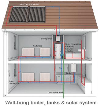 boiler-install-diagram3.png